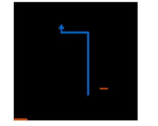Binary to Decimal Conversion Figure