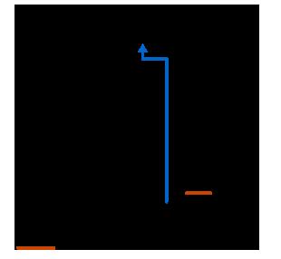 Binary to Decimal Conversion Method Image