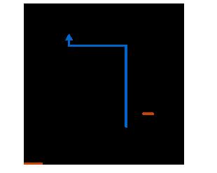 Binary to Decimal Conversion Visualization