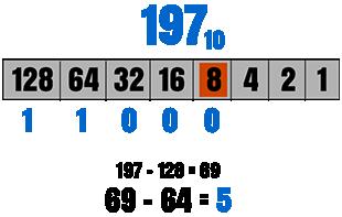 Decimal to Binary Conversion Method Drawing